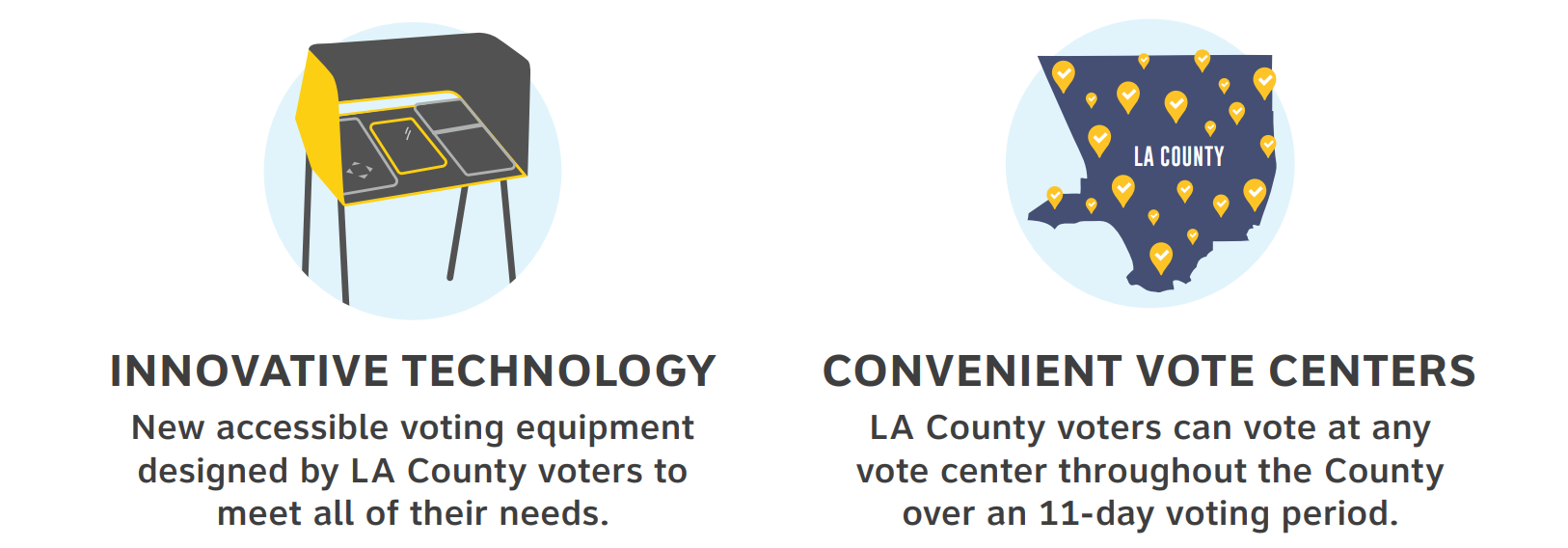 Innovative Voting Equipment Technology and Convenient Vote Centers for L.A. County